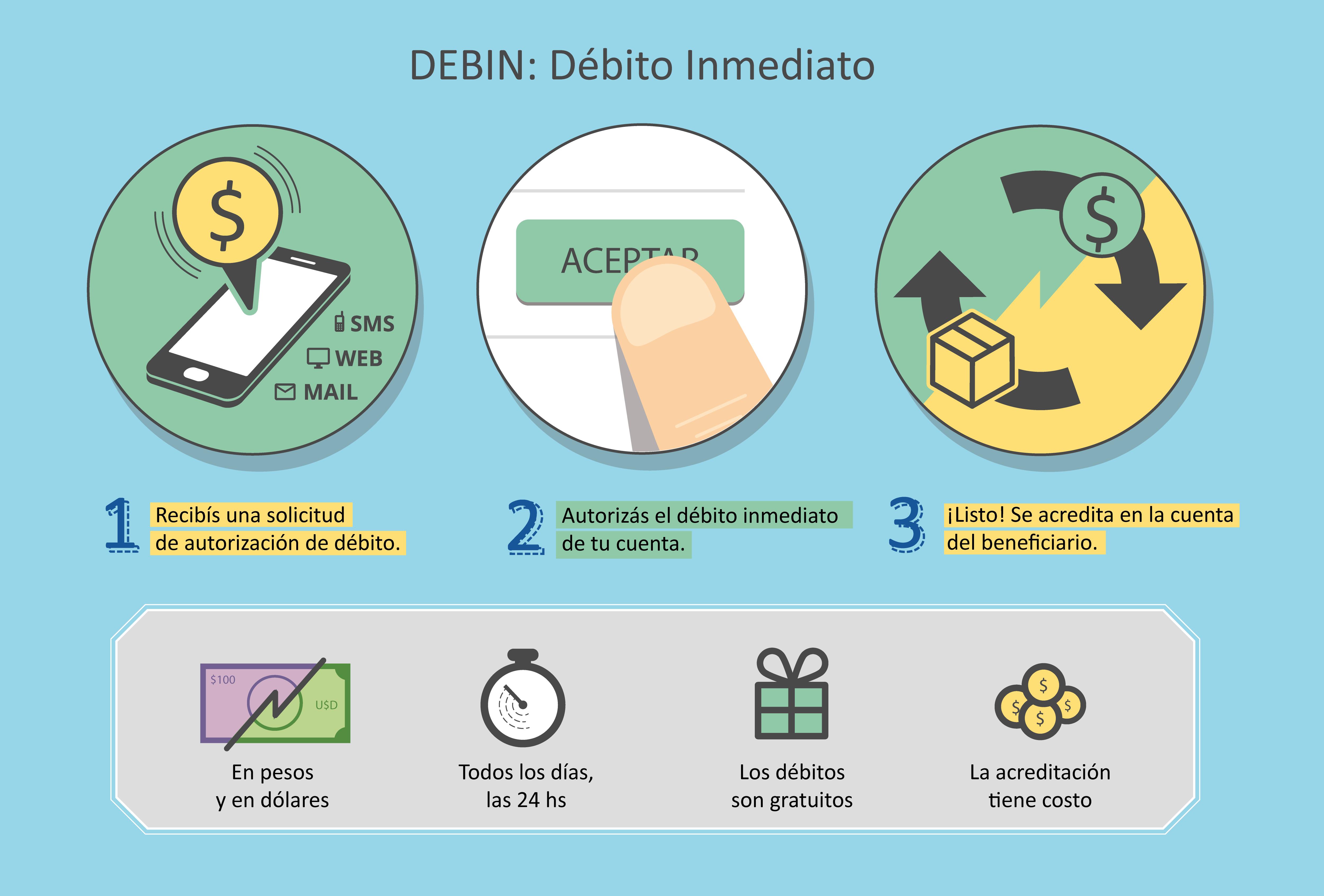 03a274155dd El Banco Central incorporó en 2016 un nuevo medio de pago  DEBIN