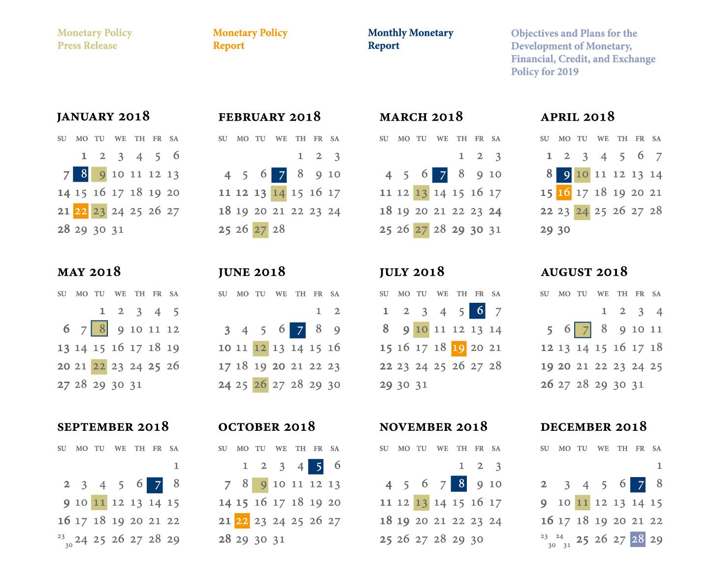 Investingcom Calendario.Politica Monetaria