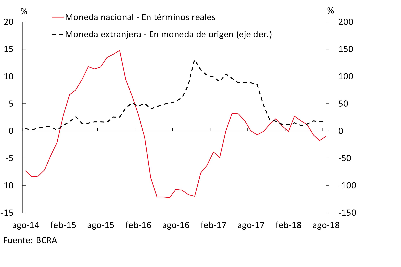 Gráfico7